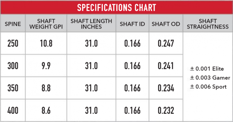 Victory VAP SS Specifications