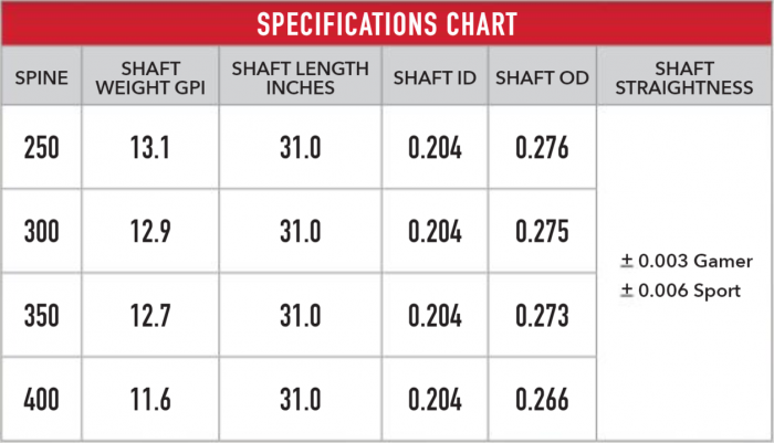 Victory Xtorsion SS Specifications