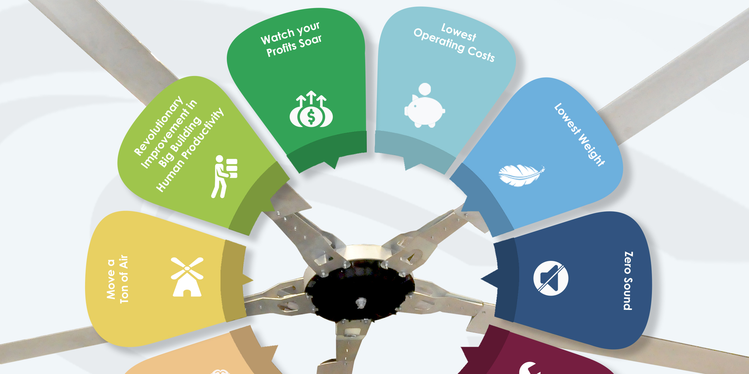 The 10-point benefit Wheel