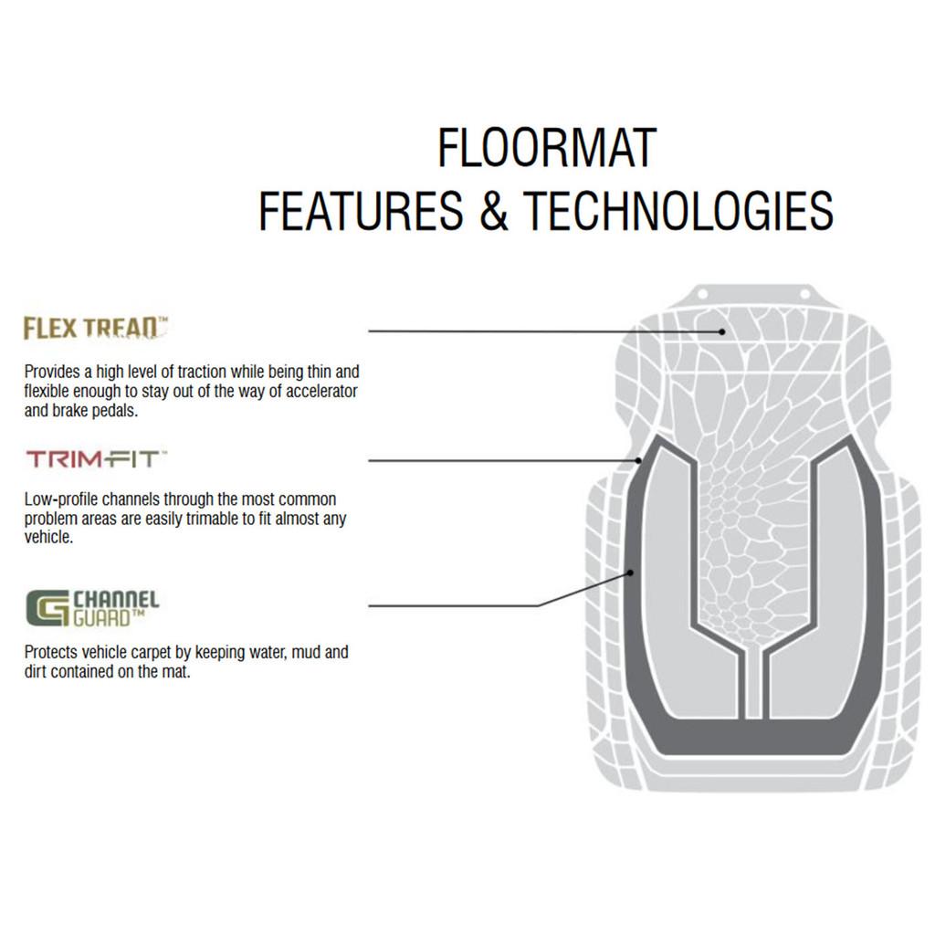 Realtree Mint Camo Front Floor Mat Technology