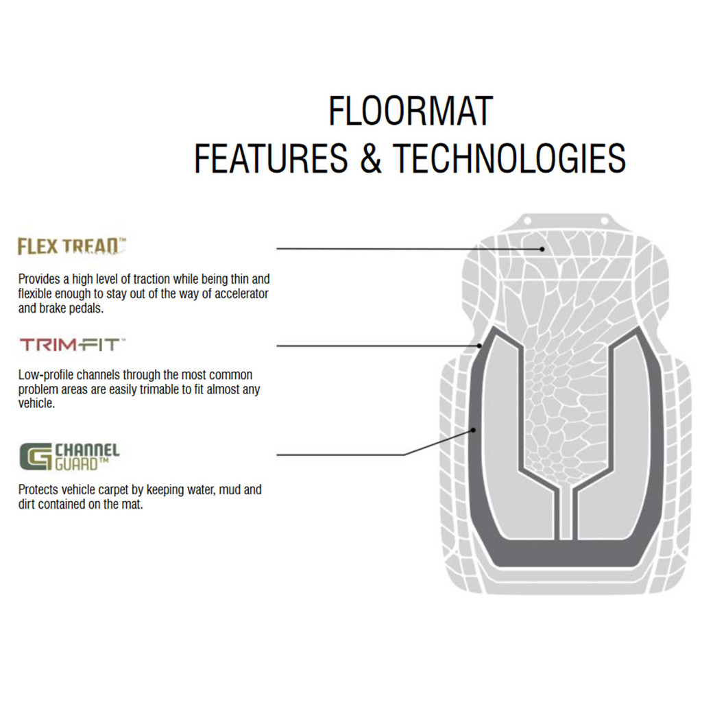 Realtree Timber Front Floor Mats Technology