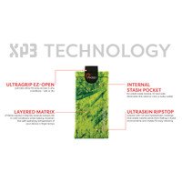 Realtree Fishing Phoozy XP3 Phone Case Green Info