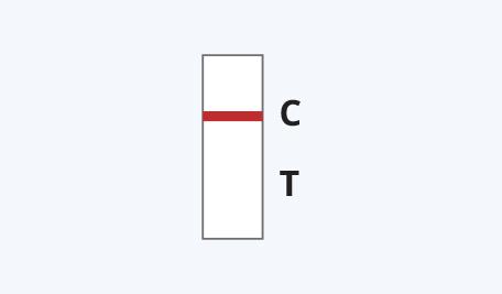 CareStart Covid19 Antigen Results - Negative