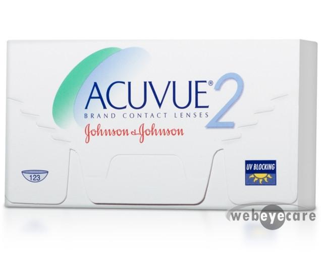 acuve2