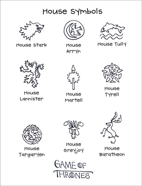 Game of Thrones Houses Printable and Images