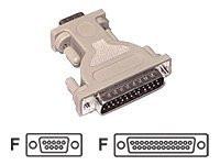 IPK-0001 -- Powerware - Data cable kit - for FERRUPS FE1.15, FE1.4, FE1.8, FE12, FE2.1, FE3.1, FE4.3,  -- New