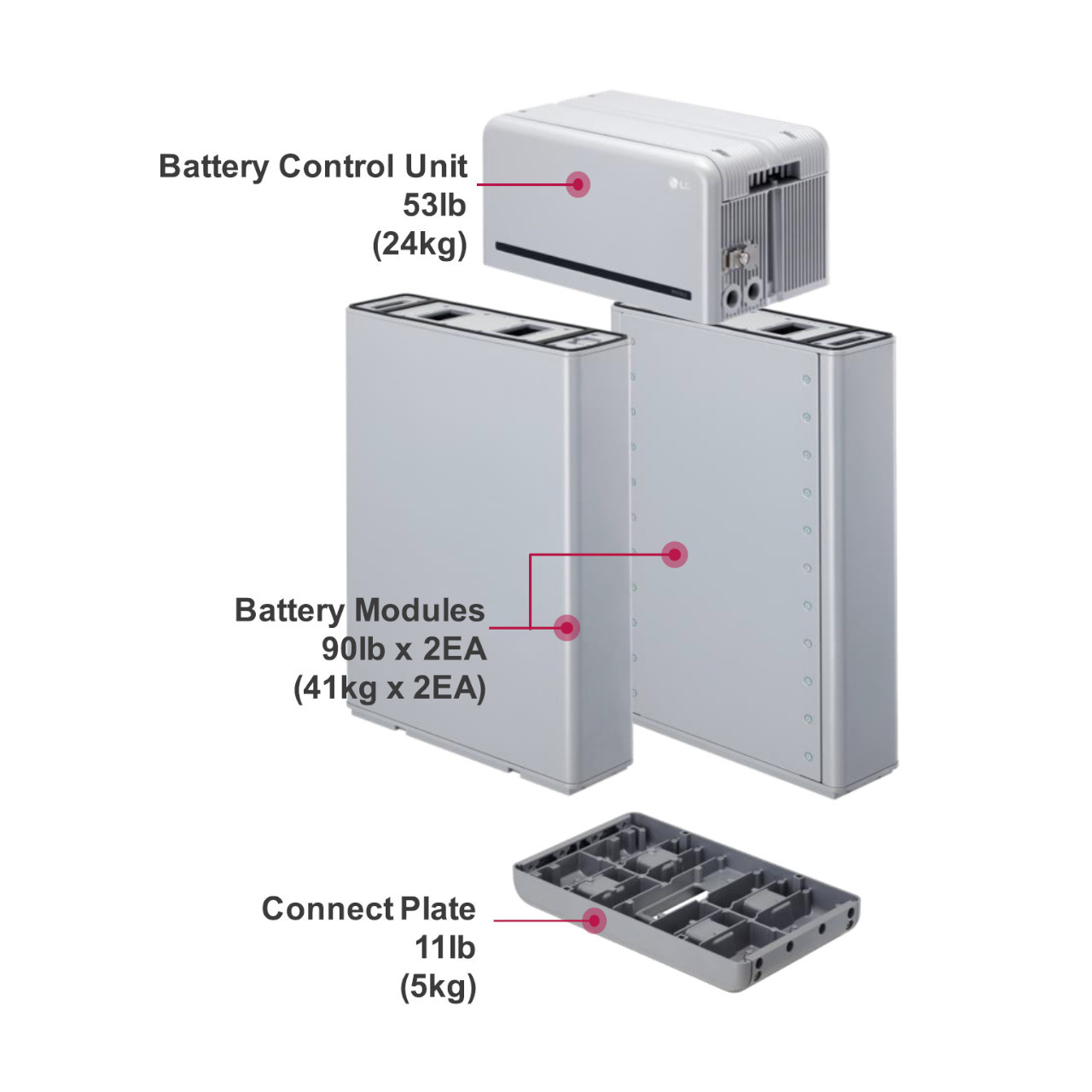 LG Chem RESU10H Prime - Components