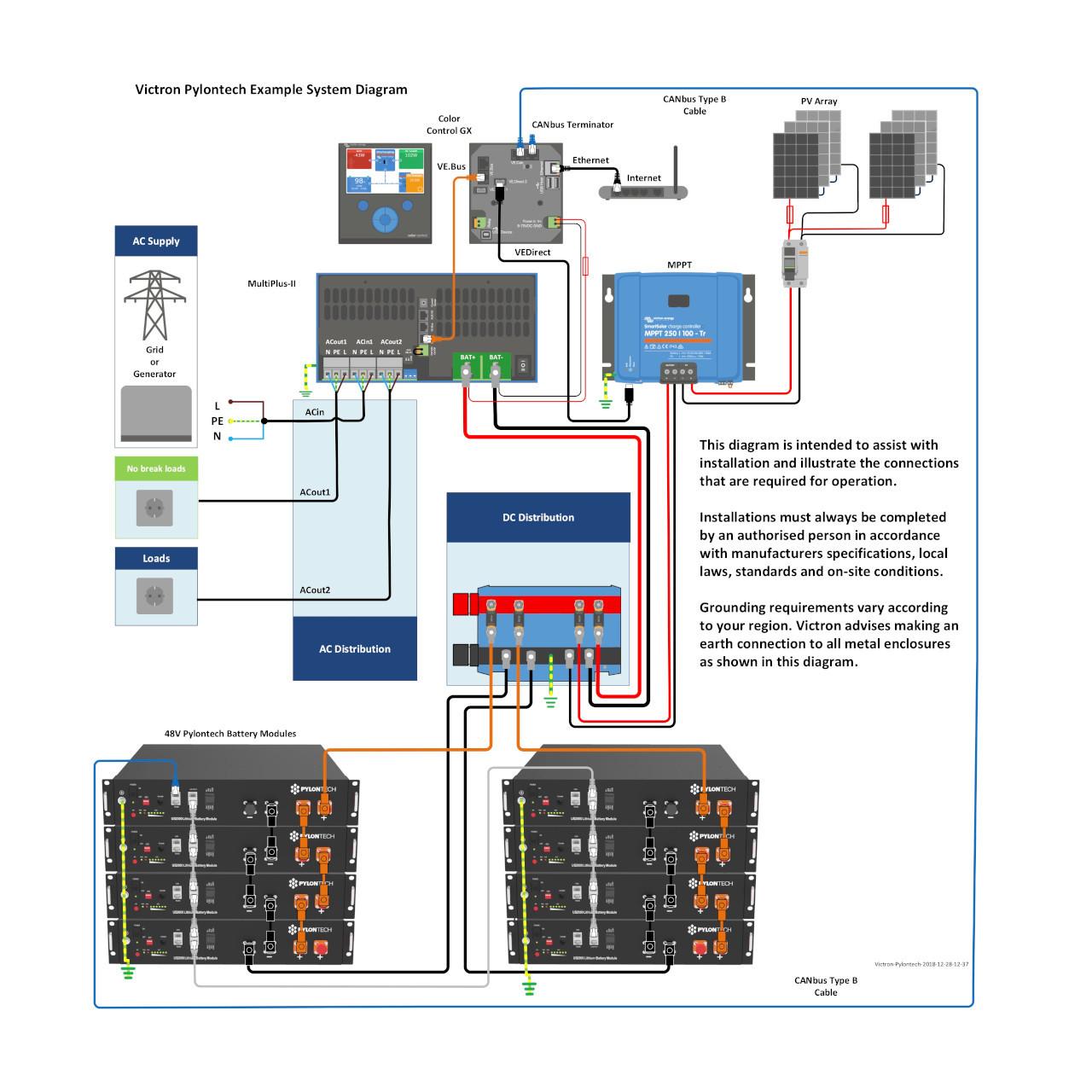 Pylontech -  US3000C - Victron Diagram