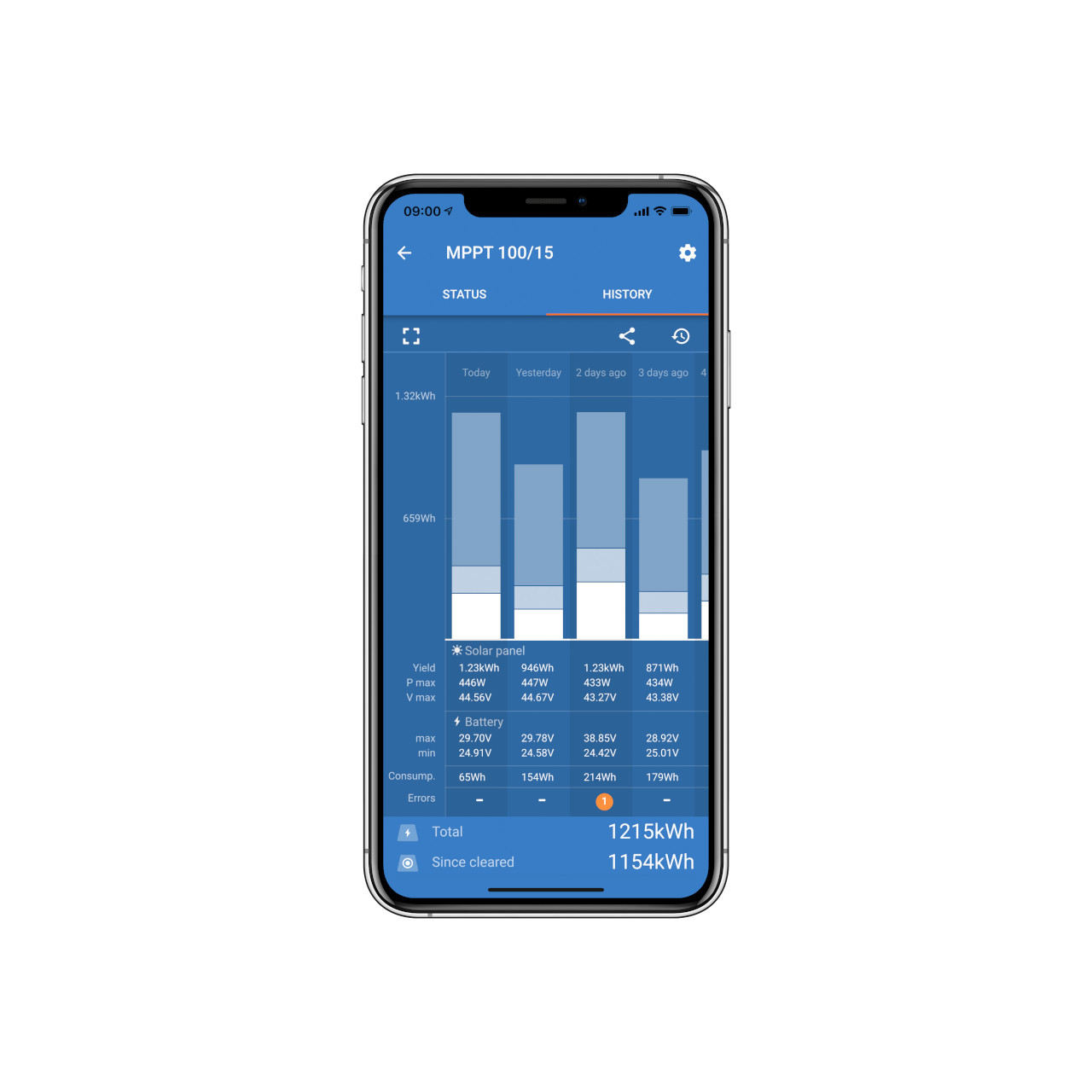 Victron Energy - VictronConnect - Phone History
