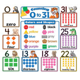 """Counting 0 to 31 Bulletin Board, 6-3/4""""W x 8-1/2""""H, Grades K and up"""