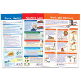 Force & Motion Bulletin Board Charts, Set of 3