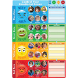 """Smart Poly¬ Chart Control Your Emotions 13"""" x 19"""""""