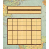 Travel the Map Incentive Charts, Pack of 36