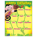 """Monkey and Geckos Birthday Learning Chart, 17"""" x 22"""""""