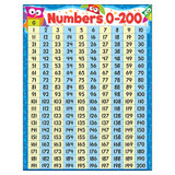"""Numbers 0-200 Owl-Stars!¨ Learning Chart, 17"""" x 22"""""""