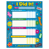 Praise Word Patches Success Charts, 25 ct