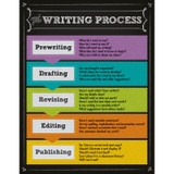 The Writing Process Chartlets, Grade 2-5+