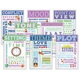 Elements of Literature Chatter Charts