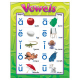 """Vowels Learning Chart, 17"""" x 22"""""""