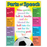 """Parts of Speech Learning Chart, 17"""" x 22"""""""