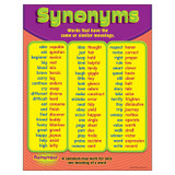 """Synonyms Learning Chart, 17"""" x 22"""""""