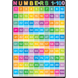 """Smart Poly» Chart, 13"""" x 19"""", Numbers 1-100, w/Grommet"""