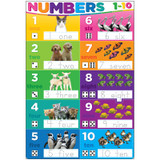 """Smart Poly¬ Chart Numbers 1-10, 13"""" x 19"""""""