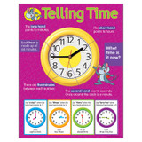 """Telling Time Learning Chart, 17"""" x 22"""""""