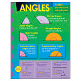 """Angles Learning Chart, 17"""" x 22"""""""