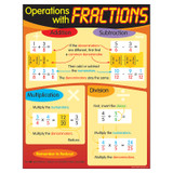 """Operations with Fractions Learning Chart, 17"""" x 22"""""""