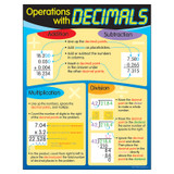 """Operations with Decimals Learning Chart, 17"""" x 22"""""""