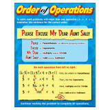 """Order of Operations Learning Chart, 17"""" x 22"""""""