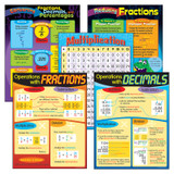 Fractions & Decimals Learning Charts Combo Pack, Set of 5