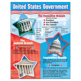 """United States Government Learning Chart, 17"""" x 22"""""""