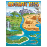 """Geography Terms Learning Chart, 17"""" x 22"""""""