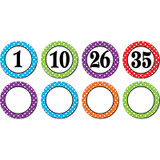 Polka Dots Numbers Magnetic Accents