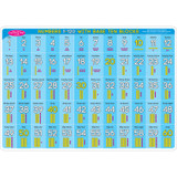 Smart Poly¬ Double-Sided Learning Mat, Base Ten 0-120