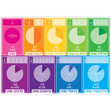 """Smart Poly» Learning Mat, 12"""" x 17"""", Double-Sided, Fractions"""