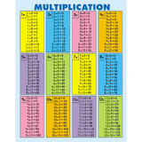 Multiplication Tables [All Facts to 12] Jumbo Pad, 30 Sheets