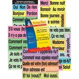 French High-Frequency Vocab Card Set