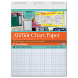 """Pacon¨ Heavy Duty Anchor Chart Paper, Non-Adhesive, White, 1"""" Grid Ruled 27"""" x 34"""", 25 Sheets"""