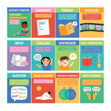 Mini Posters: Reading Comprehension Strategies Poster Set, 12 Pieces