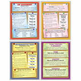 Text Types Teaching Poster Set, 4 Posters