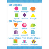 """Early Learning Poster - 2-D & 3-D Shapes, 19"""" x 13-3/8"""""""