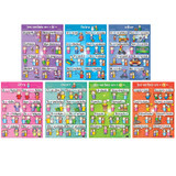 French Verb Posters, Set of 7