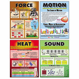 Force, Motion, Sound & Heat Teaching Posters, Set of 4