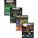 Physical Science Basics Teaching Posters, Set of 4