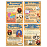 Important U.S. Documents Poster Set, 4 Posters