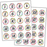 Confetti Numbers Stickers