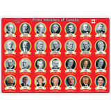 """Smart Poly» Learning Mats, 12"""" x 17"""", Double-Sided, Canadian Prime Ministers & Government, Pack of 10"""